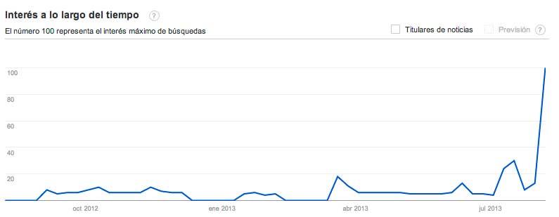 Scepovic-google-búsquedas